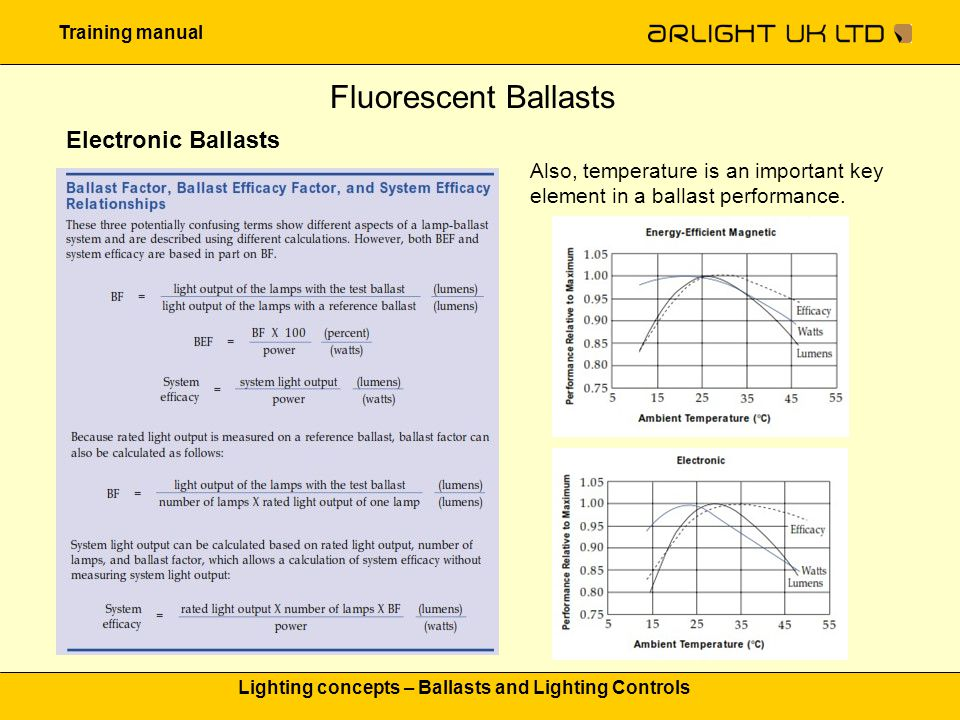 Training manual Lighting concepts – Ballasts and Lighting Controls Fluorescent Ballasts Electronic Ballasts Also, temperature is an important key elem