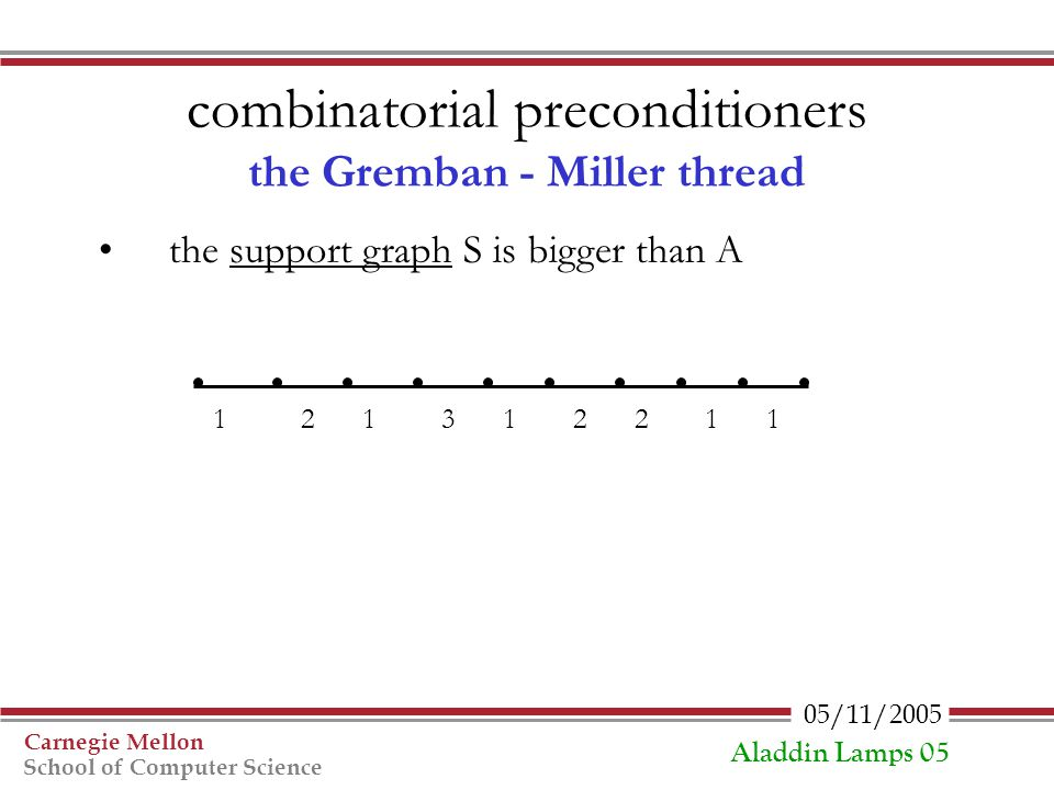 05/11/2005 Carnegie Mellon School of Computer Science Aladdin Lamps 05 combinatorial preconditioners the Gremban - Miller thread the support graph S i