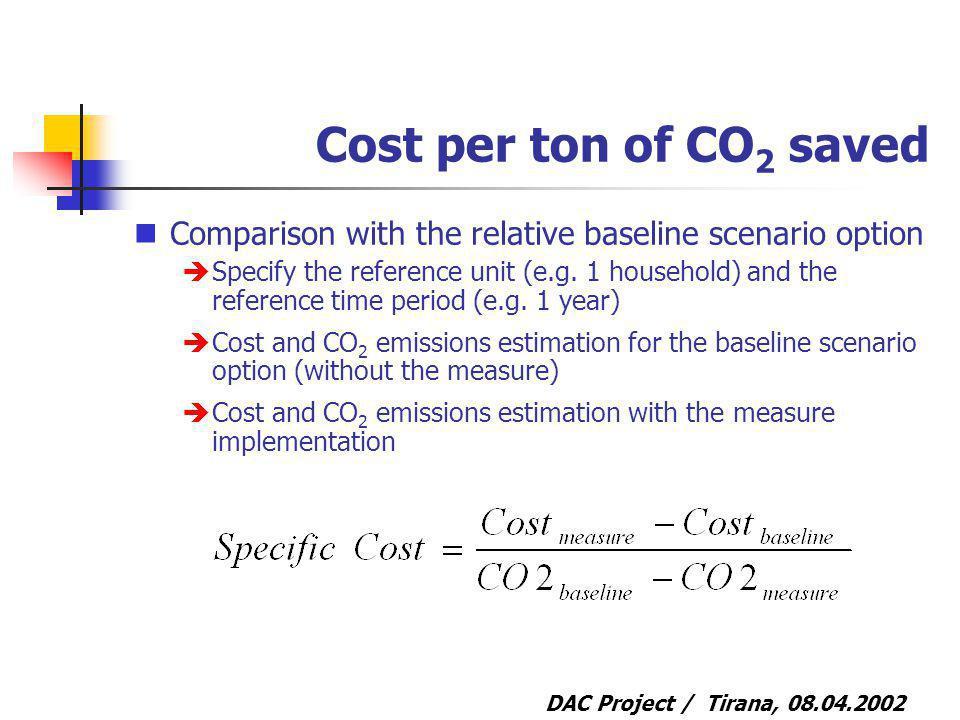 DAC Project / Tirana, 08.04.2002 Cost per ton of CO 2 saved Comparison with the relative baseline scenario option Specify the reference unit (e.g.