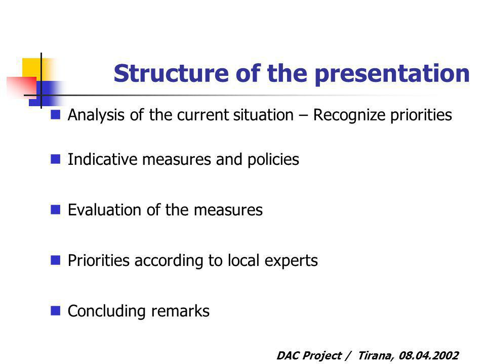 DAC Project / Tirana, 08.04.2002 Structure of the presentation Analysis of the current situation – Recognize priorities Indicative measures and policies Evaluation of the measures Priorities according to local experts Concluding remarks