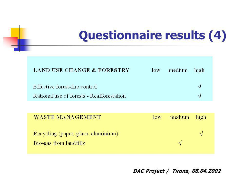 DAC Project / Tirana, 08.04.2002 Questionnaire results (4)