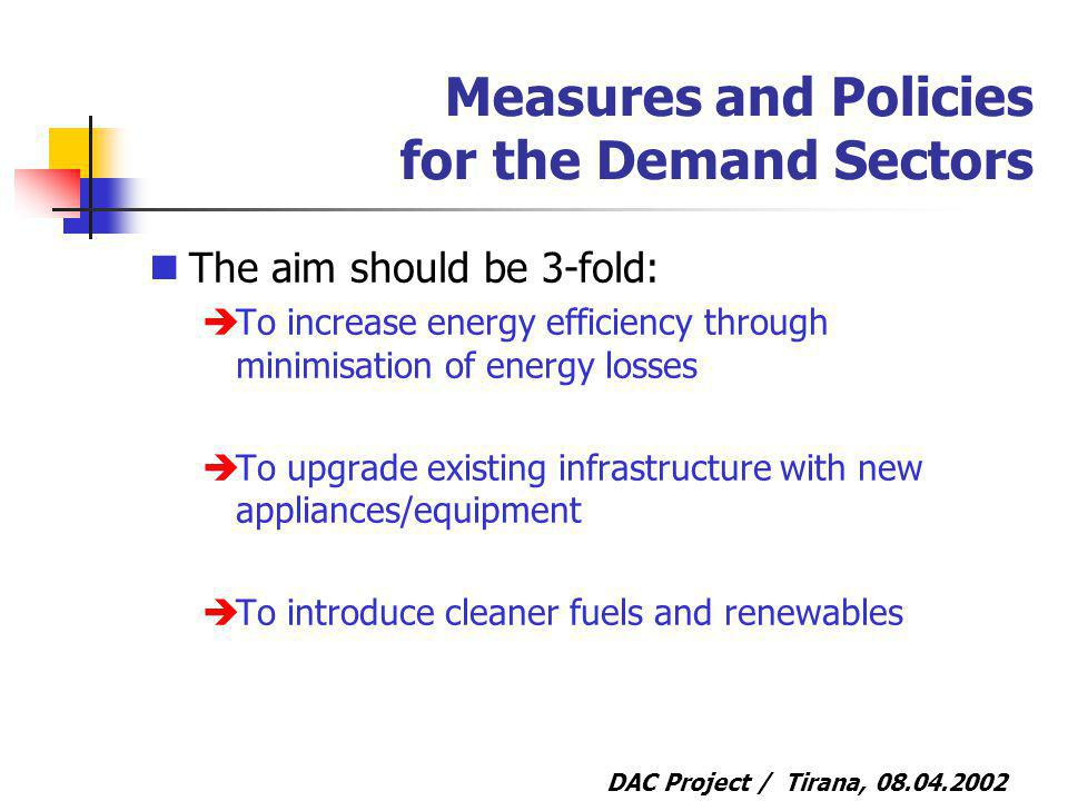 DAC Project / Tirana, 08.04.2002 Measures and Policies for the Demand Sectors The aim should be 3-fold: To increase energy efficiency through minimisation of energy losses To upgrade existing infrastructure with new appliances/equipment To introduce cleaner fuels and renewables