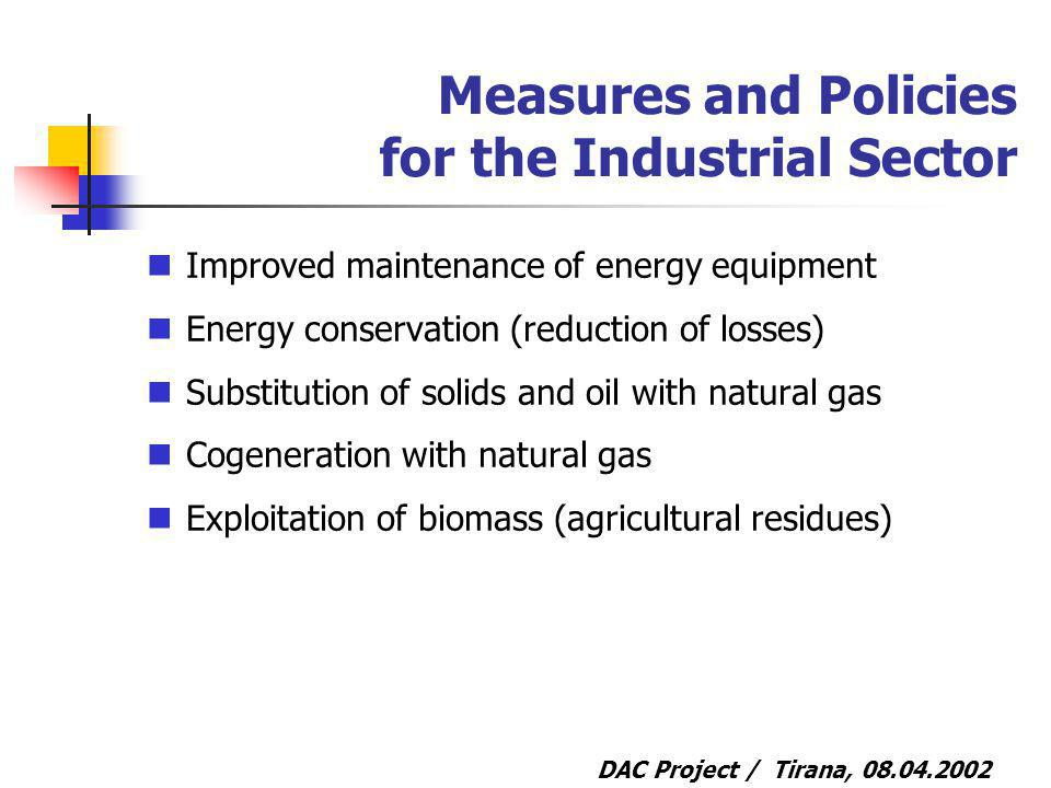 DAC Project / Tirana, 08.04.2002 Measures and Policies for the Industrial Sector Improved maintenance of energy equipment Energy conservation (reduction of losses) Substitution of solids and oil with natural gas Cogeneration with natural gas Exploitation of biomass (agricultural residues)