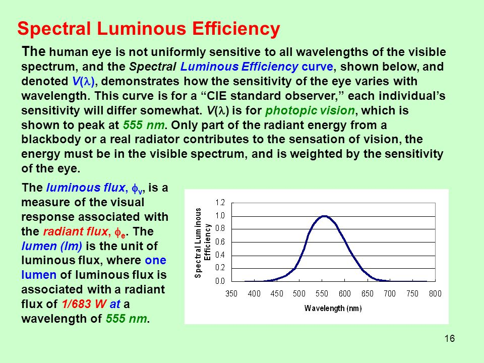 16 Spectral Luminous Efficiency The human eye is not uniformly sensitive to all wavelengths of the visible spectrum, and the Spectral Luminous Efficie