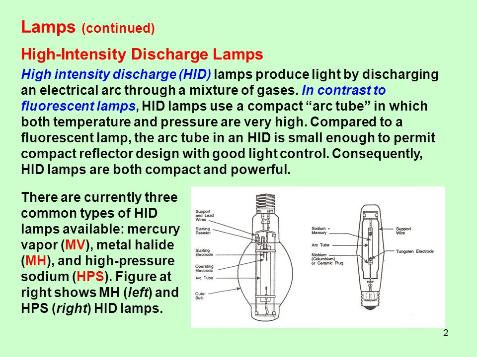 2 Lamps (continued) High intensity discharge (HID) lamps produce light by discharging an electrical arc through a mixture of gases. In contrast to flu