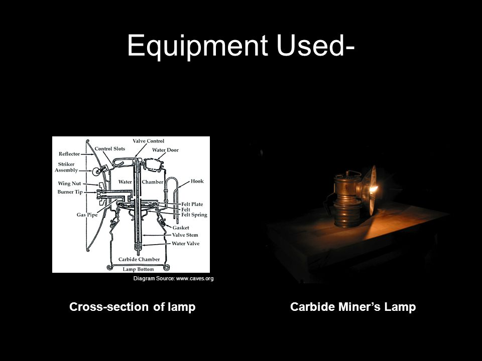 Equipment Used- Carbide Miners LampCross-section of lamp Diagram Source: www.caves.org