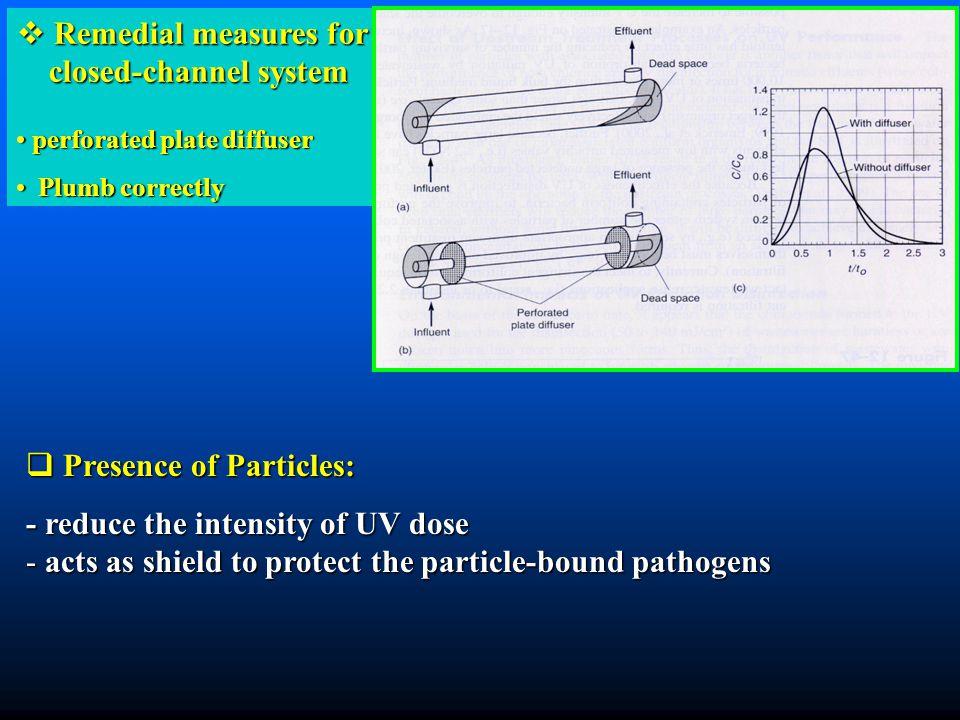 Remedial measures for Remedial measures for closed-channel system closed-channel system perforated plate diffuser perforated plate diffuser Plumb corr