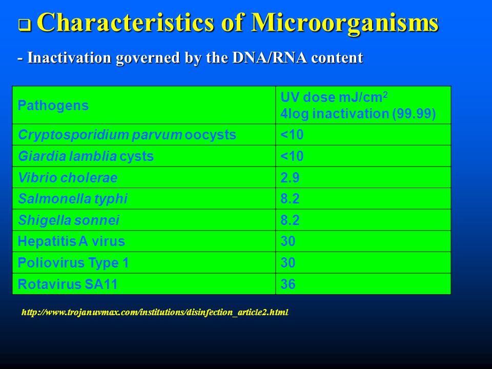 Characteristics of Microorganisms Characteristics of Microorganisms - Inactivation governed by the DNA/RNA content Pathogens UV dose mJ/cm 2 4log inac