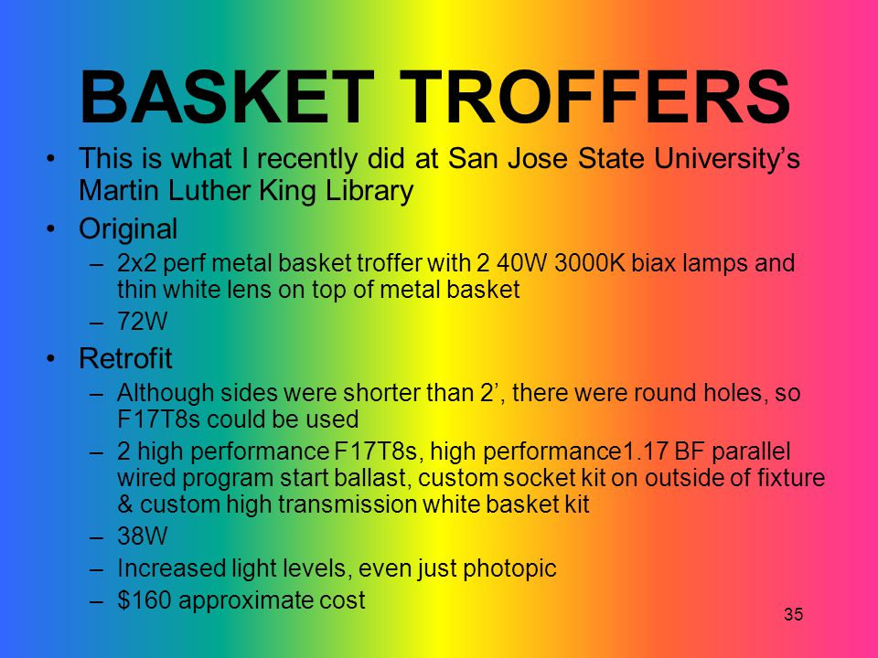 35 BASKET TROFFERS This is what I recently did at San Jose State Universitys Martin Luther King Library Original –2x2 perf metal basket troffer with 2