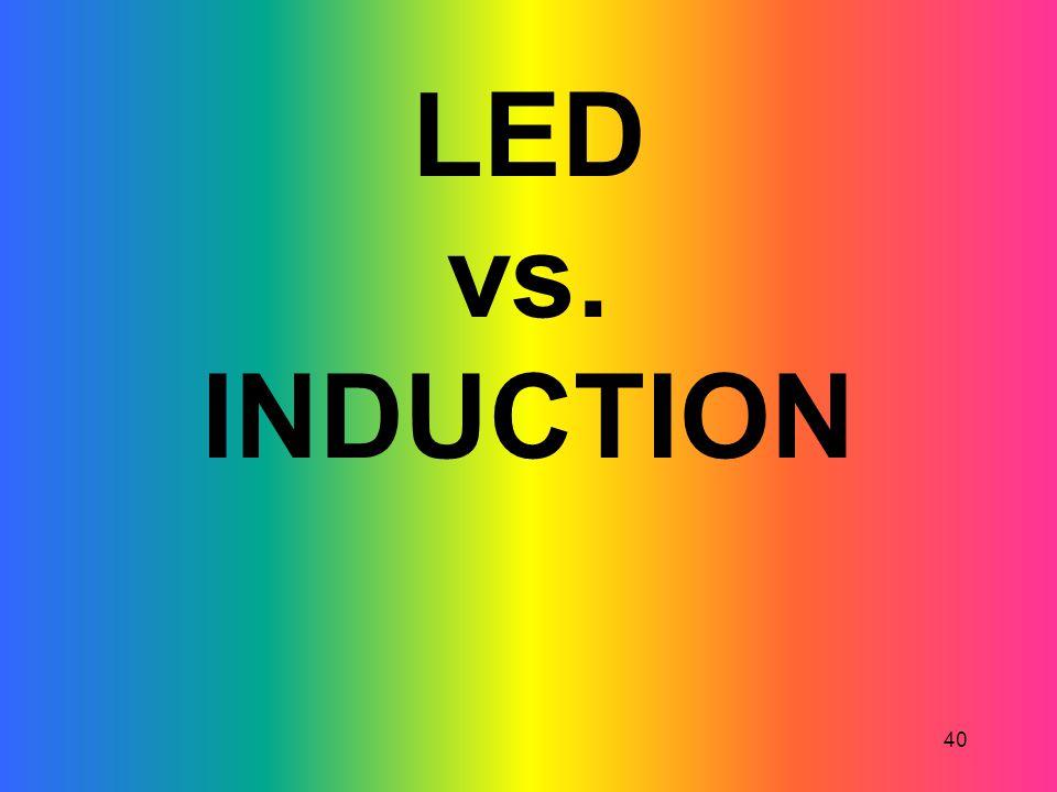 40 LED vs. INDUCTION