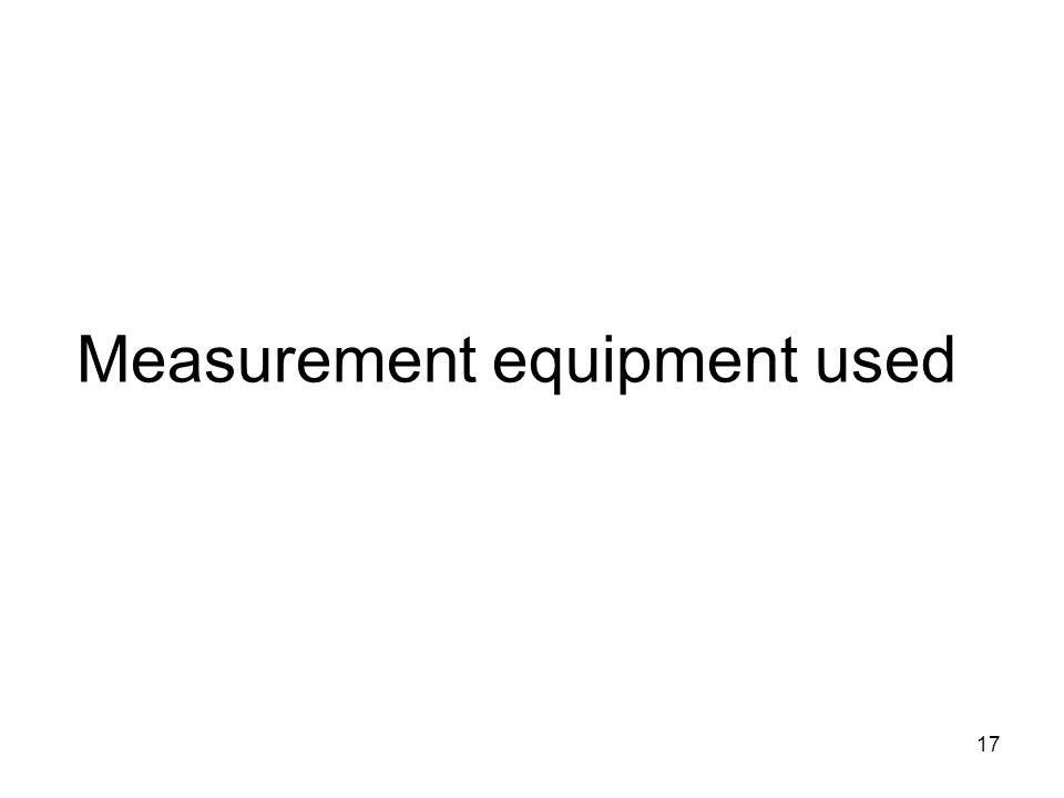 17 Measurement equipment used