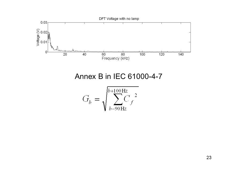 23 Annex B in IEC 61000-4-7