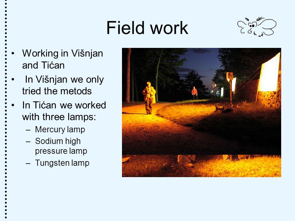 Field work Working in Višnjan and Tićan In Višnjan we only tried the metods In Tićan we worked with three lamps: –Mercury lamp –Sodium high pressure l