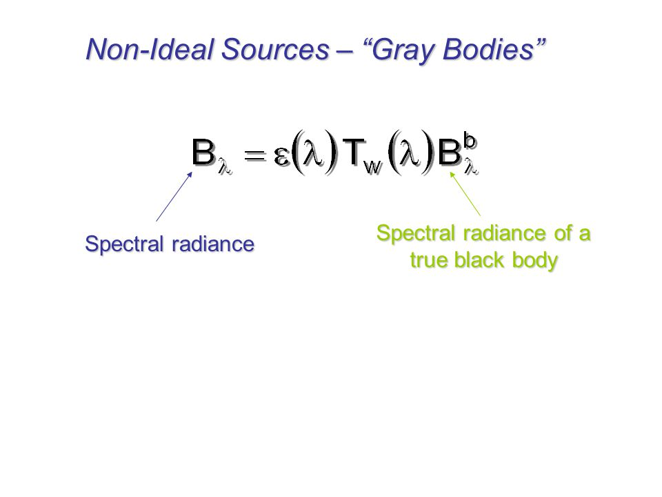 Non-Ideal Sources – Gray Bodies Spectral radiance Spectral radiance of a true black body
