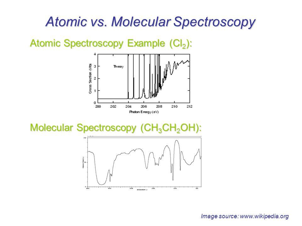 Atomic vs.