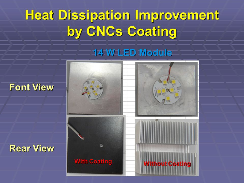 Heat Dissipation Improvement by CNCs Coating 14 W LED Module Font View Rear View With Coating Without Coating