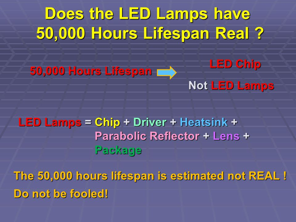 Does the LED Lamps have 50,000 Hours Lifespan Real .