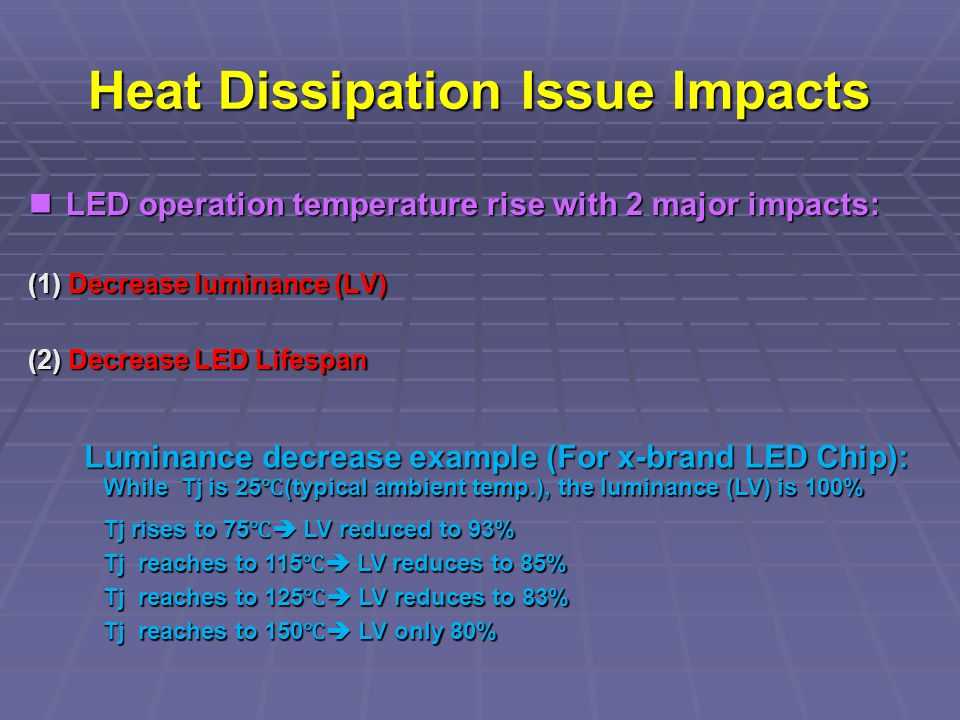Heat Dissipation Issue Impacts LED operation temperature rise with 2 major impacts: LED operation temperature rise with 2 major impacts: (1) Decrease luminance (LV) (2) Decrease LED Lifespan Luminance decrease example (For x-brand LED Chip): While Tj is 25 (typical ambient temp.), the luminance (LV) is 100% Tj rises to 75 LV reduced to 93% Tj reaches to 115 LV reduces to 85% Tj reaches to 125 LV reduces to 83% Tj reaches to 150 LV only 80%