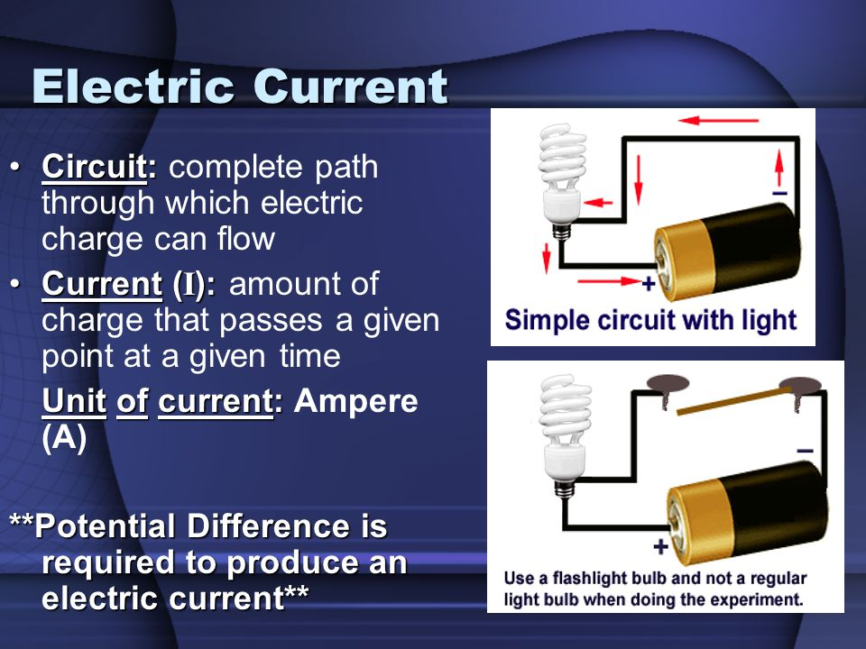 Electric Current Circuit:Circuit: complete path through which electric charge can flow Current ( I ):Current ( I ): amount of charge that passes a giv