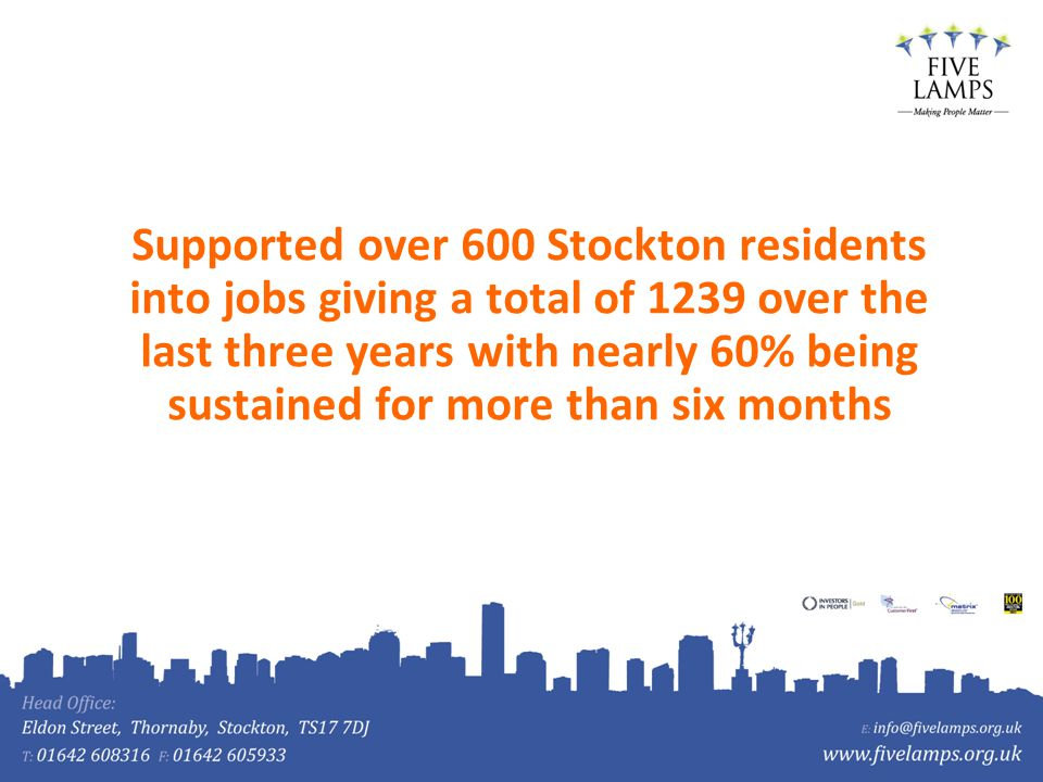 Supported over 600 Stockton residents into jobs giving a total of 1239 over the last three years with nearly 60% being sustained for more than six mon