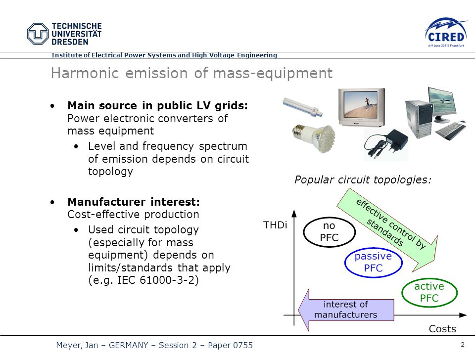 2 Meyer, Jan – GERMANY – Session 2 – Paper 0755 Institute of Electrical Power Systems and High Voltage Engineering Harmonic emission of mass-equipment Main source in public LV grids: Power electronic converters of mass equipment Level and frequency spectrum of emission depends on circuit topology Manufacturer interest: Cost-effective production Used circuit topology (especially for mass equipment) depends on limits/standards that apply (e.g.