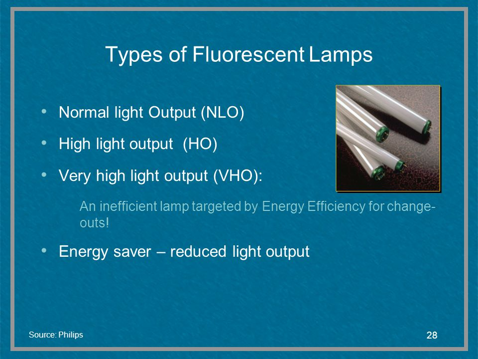 28 Types of Fluorescent Lamps Normal light Output (NLO) High light output (HO) Very high light output (VHO): An inefficient lamp targeted by Energy Ef