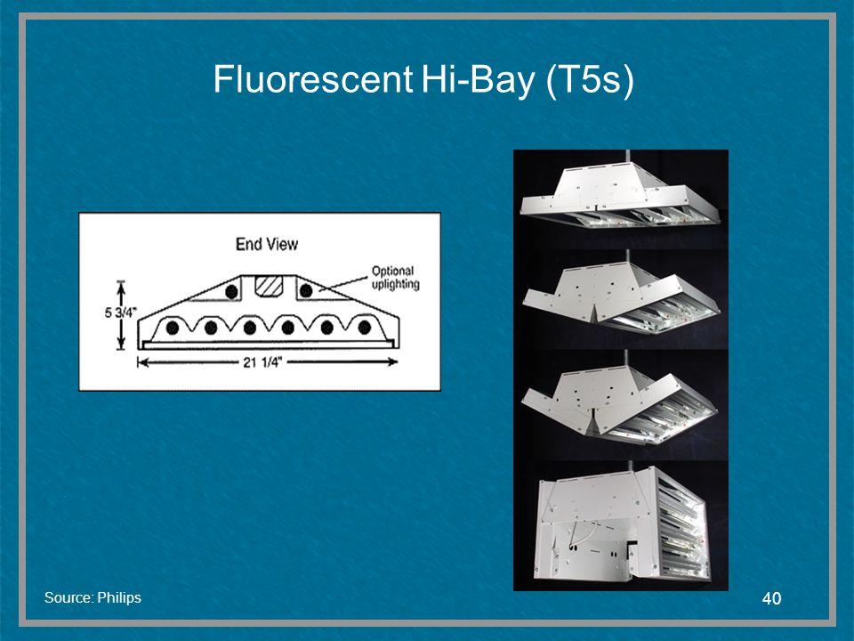 40 Fluorescent Hi-Bay (T5s) Source: Philips