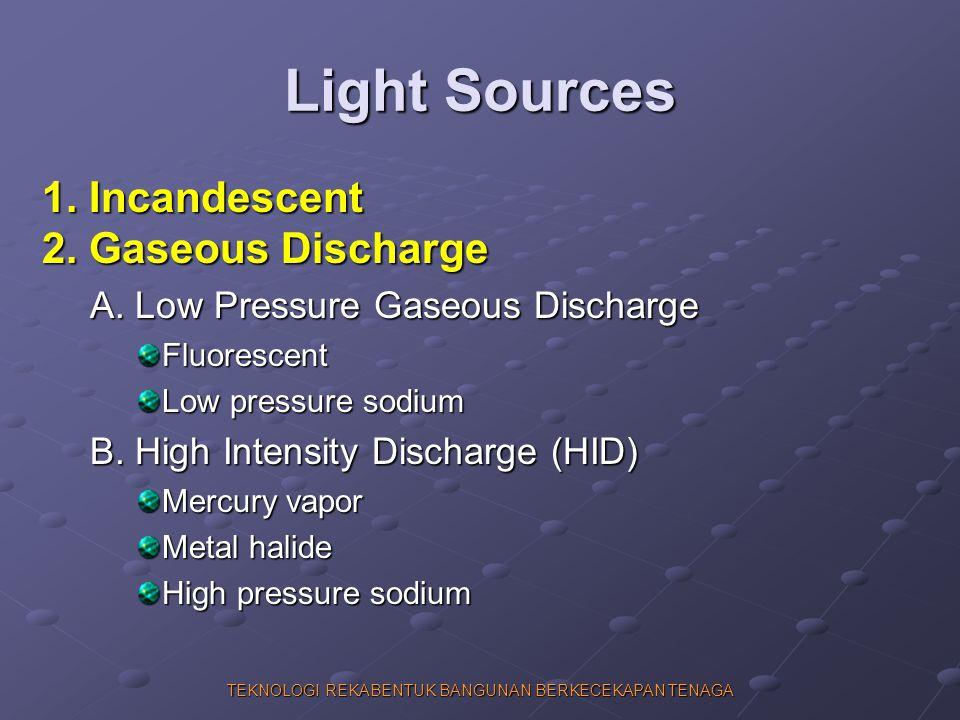 TEKNOLOGI REKABENTUK BANGUNAN BERKECEKAPAN TENAGA Light Sources 1. Incandescent 2. Gaseous Discharge A. Low Pressure Gaseous Discharge Fluorescent Low