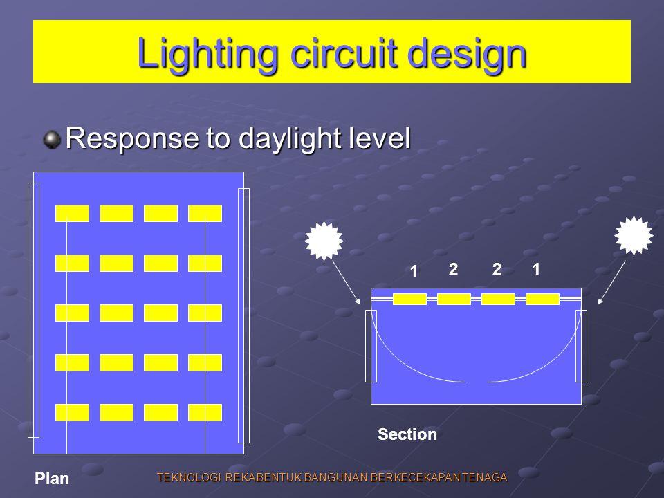 TEKNOLOGI REKABENTUK BANGUNAN BERKECEKAPAN TENAGA Lighting circuit design Response to daylight level 1 221 Plan Section