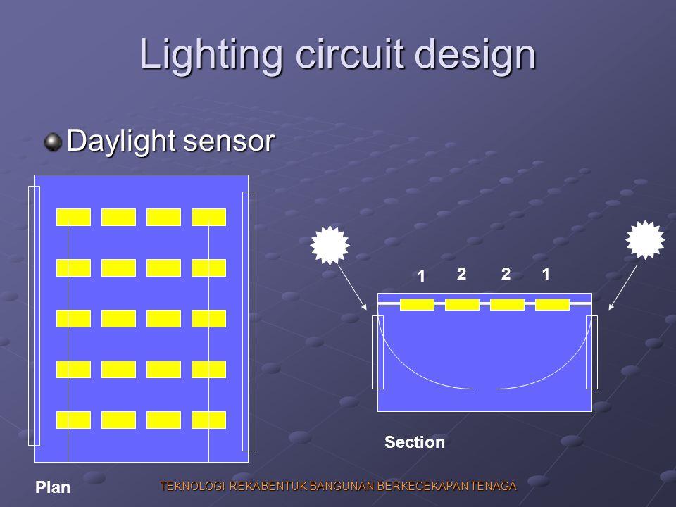 TEKNOLOGI REKABENTUK BANGUNAN BERKECEKAPAN TENAGA Lighting circuit design Daylight sensor 1 221 Plan Section