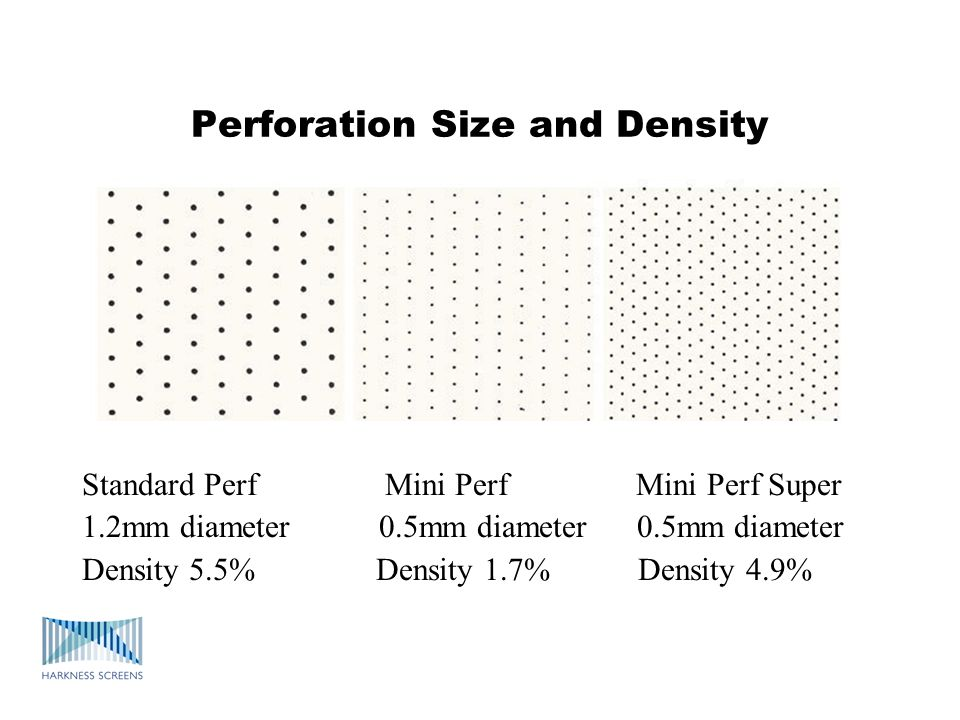 Perforation Size and Density Standard Perf Mini Perf Mini Perf Super 1.2mm diameter 0.5mm diameter 0.5mm diameter Density 5.5% Density 1.7% Density 4.9%