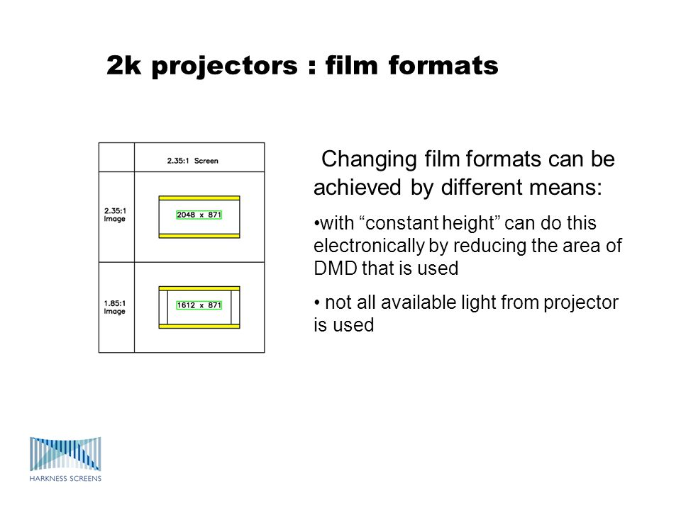 2k projectors : film formats Changing film formats can be achieved by different means: with constant height can do this electronically by reducing the area of DMD that is used not all available light from projector is used
