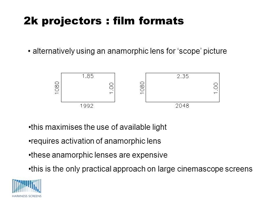 2k projectors : film formats alternatively using an anamorphic lens for scope picture this maximises the use of available light requires activation of anamorphic lens these anamorphic lenses are expensive this is the only practical approach on large cinemascope screens