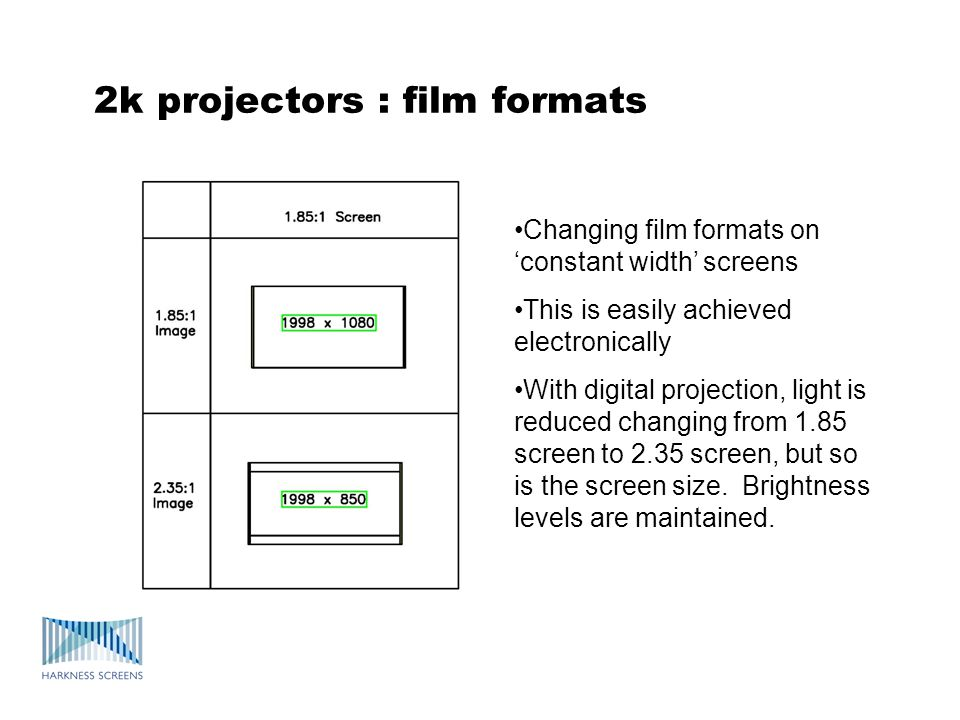 2k projectors : film formats Changing film formats on constant width screens This is easily achieved electronically With digital projection, light is reduced changing from 1.85 screen to 2.35 screen, but so is the screen size.