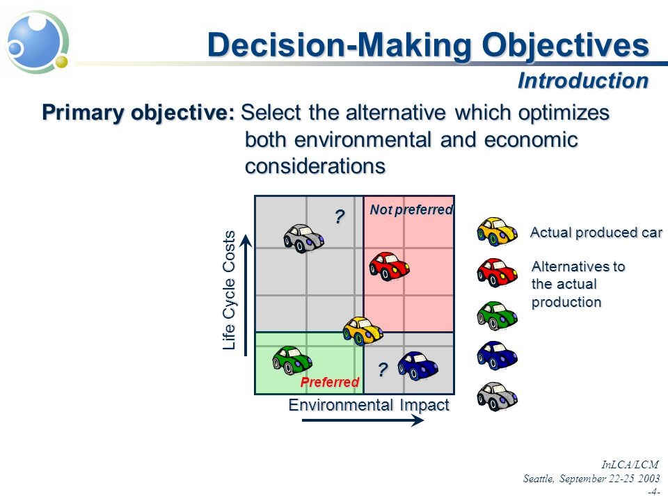 InLCA/LCM Seattle, September 22-25 2003 -4- Environmental Impact Life Cycle Costs Decision-Making Objectives Introduction Primary objective: Select the alternative which optimizes both environmental and economic considerations Actual produced car Alternatives to the actual production Preferred Not preferred .