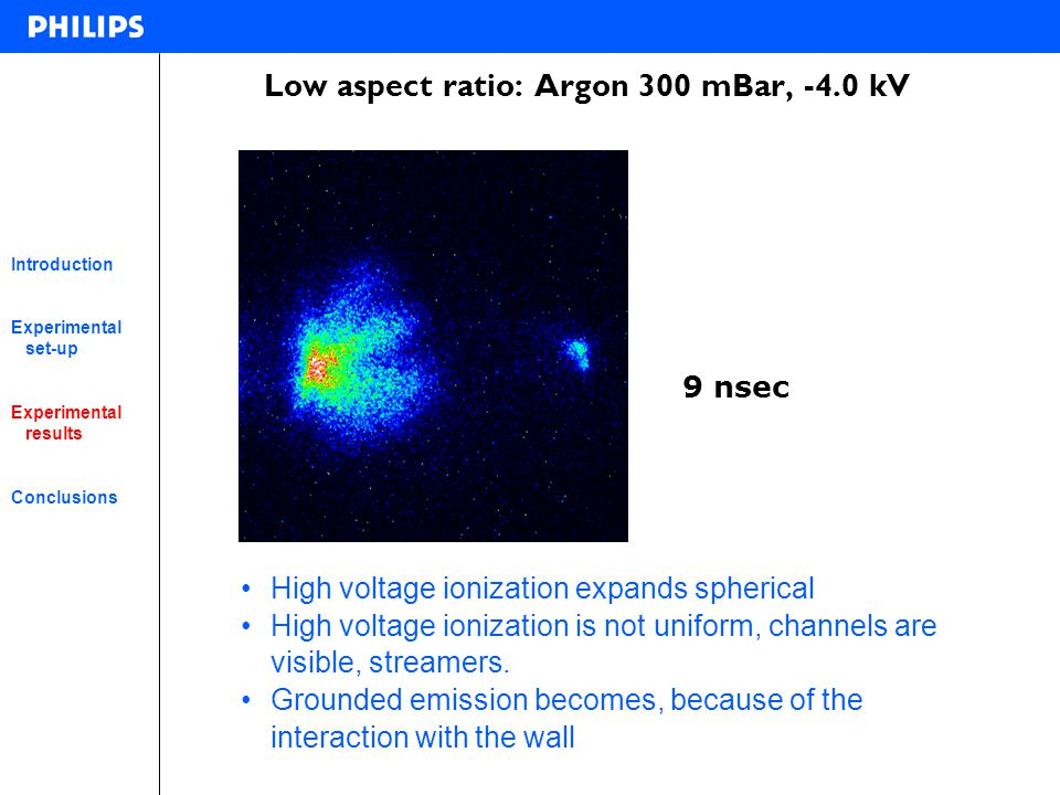 Low aspect ratio: Argon 300 mBar, -4.0 kV High voltage ionization expands spherical High voltage ionization is not uniform, channels are visible, stre