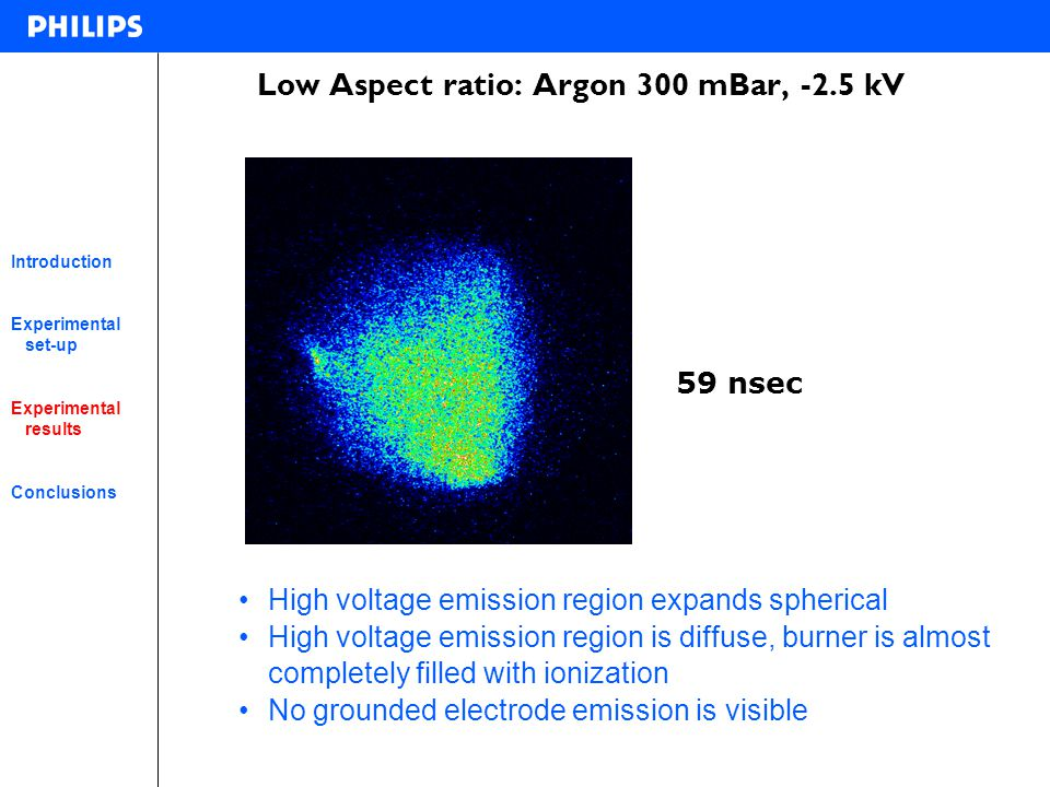 Low Aspect ratio: Argon 300 mBar, -2.5 kV High voltage emission region expands spherical High voltage emission region is diffuse, burner is almost com