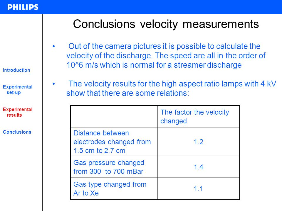 Conclusions velocity measurements Introduction Experimental set-up Experimental results Conclusions Out of the camera pictures it is possible to calcu