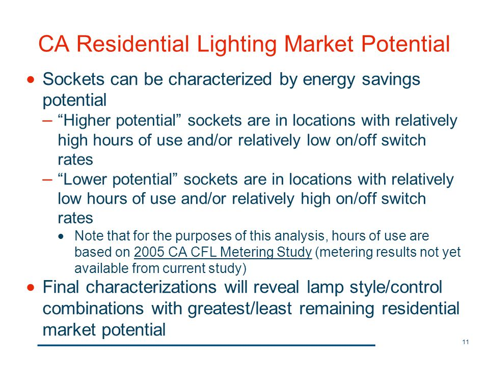 11 CA Residential Lighting Market Potential Sockets can be characterized by energy savings potential – Higher potential sockets are in locations with
