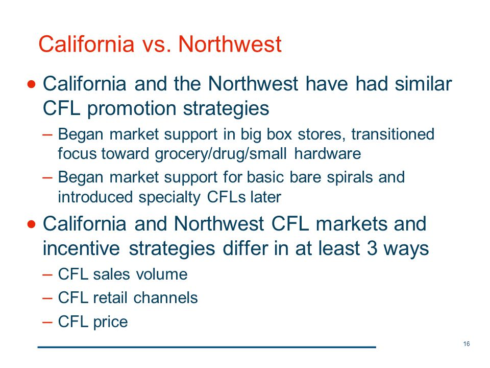 16 California vs. Northwest California and the Northwest have had similar CFL promotion strategies – Began market support in big box stores, transitio