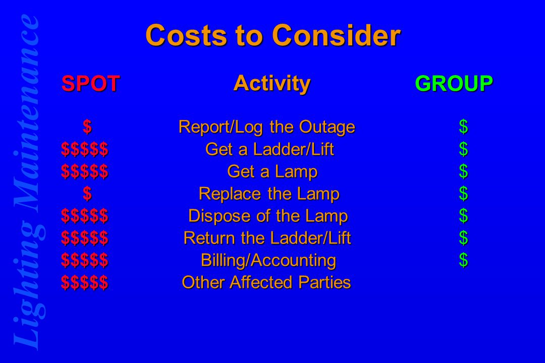 Lighting Maintenance Costs to Consider SPOT Activity GROUP $ Report/Log the Outage $ $$$$$ Get a Ladder/Lift $ $$$$$ Get a Lamp $ $ Replace the Lamp $ $$$$$ Dispose of the Lamp $ $$$$$ Return the Ladder/Lift $ $$$$$Billing/Accounting$ Other Affected Parties $$$$$