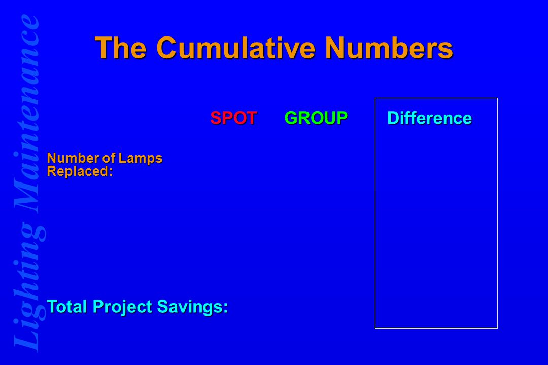 Lighting Maintenance The Cumulative Numbers SPOTGROUPDifference Number of Lamps Replaced: Total Project Savings: