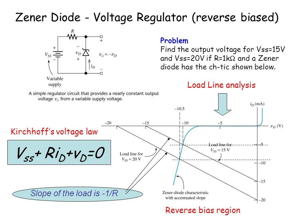 Zener Diode - Voltage Regulator (reverse biased) Kirchhoffs voltage law V ss + Ri D +v D =0 Problem Find the output voltage for Vss=15V and Vss=20V if