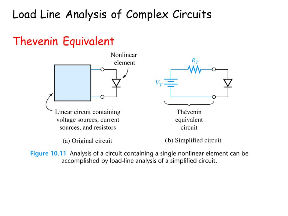 Load Line Analysis of Complex Circuits Thevenin Equivalent