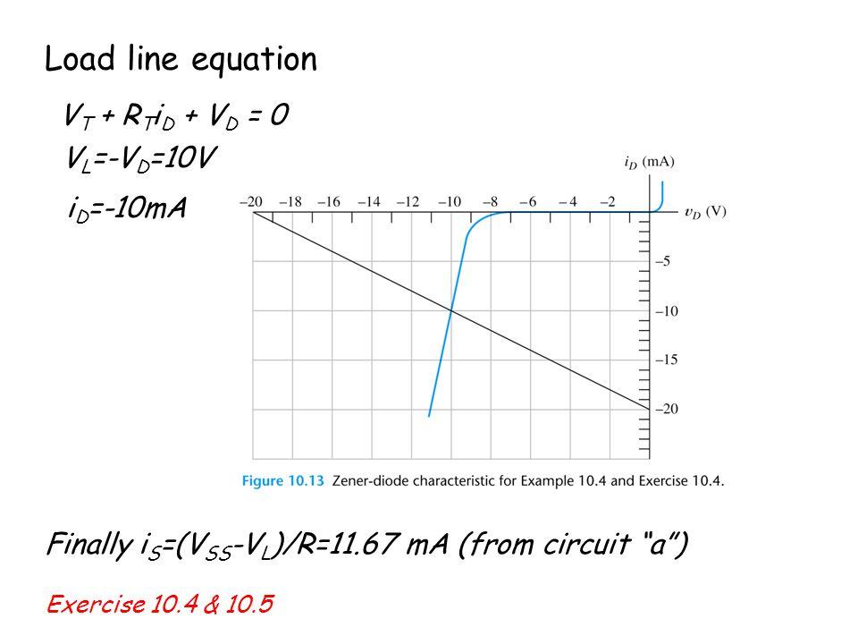 V T + R T i D + V D = 0 Load line equation Finally i S =(V SS -V L )/R=11.67 mA (from circuit a) Exercise 10.4 & 10.5 i D =-10mA V L =-V D =10V