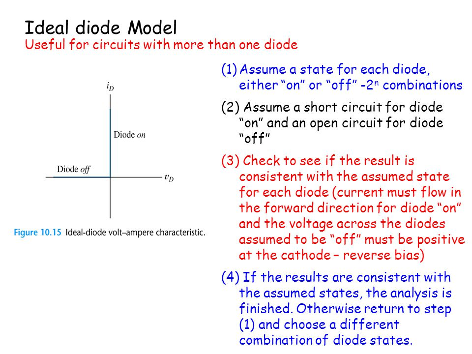 Ideal diode Model Useful for circuits with more than one diode (1)Assume a state for each diode, either on or off -2 n combinations (2) Assume a short