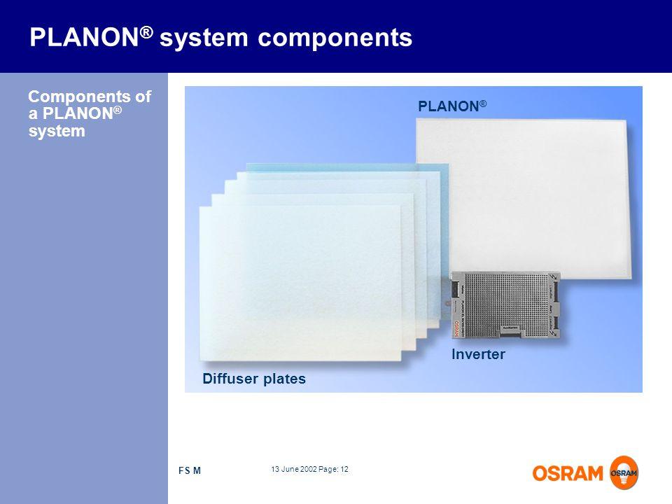 13 June 2002 Page: 12 FS M Diffuser plates Inverter PLANON ® PLANON ® system components Components of a PLANON ® system