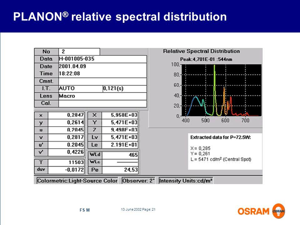 13 June 2002 Page: 21 FS M PLANON ® relative spectral distribution