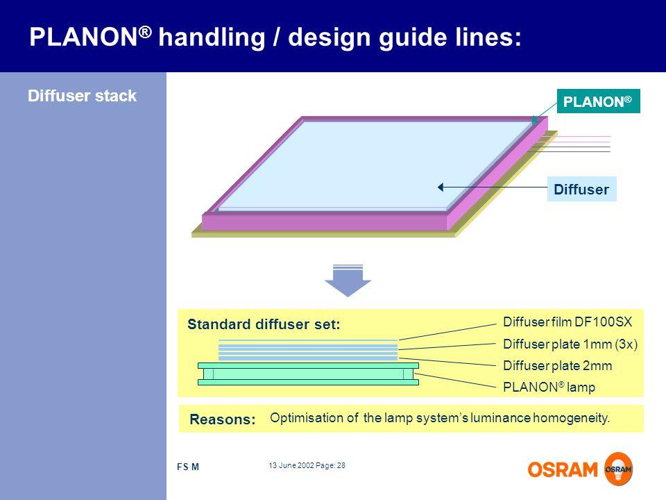 13 June 2002 Page: 28 FS M Standard diffuser set: PLANON ® Diffuser Diffuser film DF100SX Diffuser plate 1mm (3x) Diffuser plate 2mm PLANON ® lamp PLA
