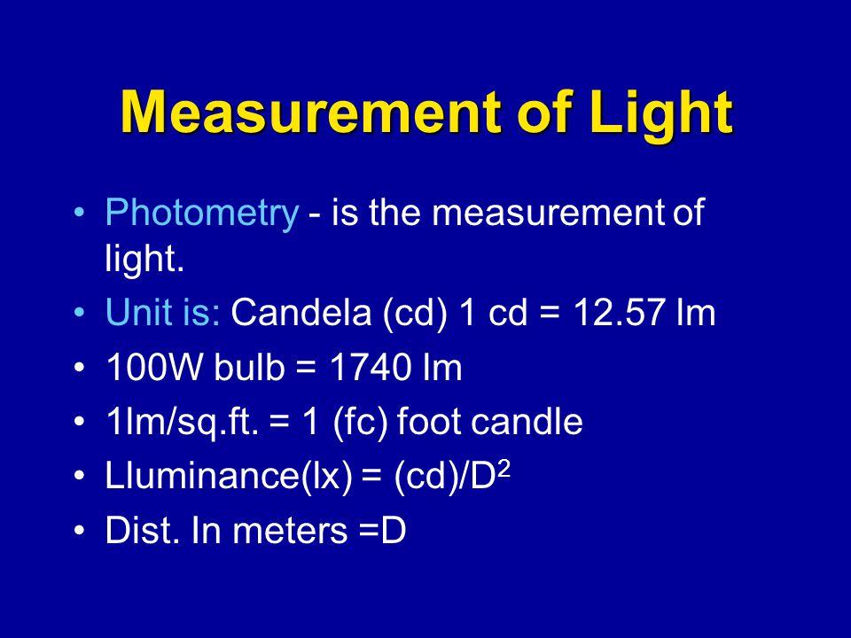 Cont. Reflectance = luminance(fl)/illuminance(fc)